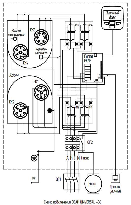 Схема подключения к котлу  Эван Universal